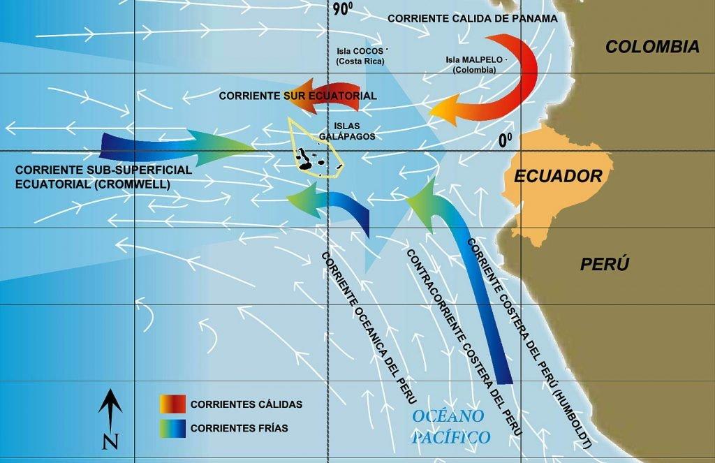 Corriente de el Perú