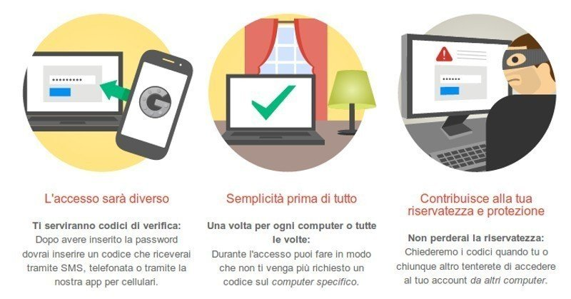 Google two step