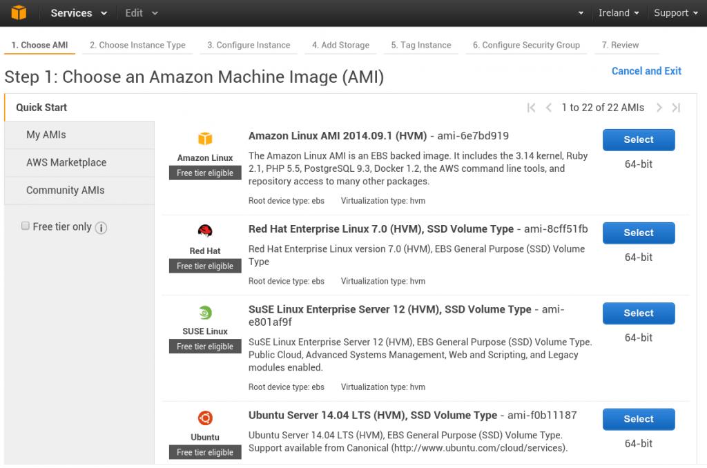 Amazon EC2 start