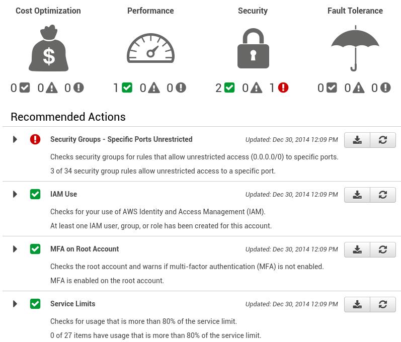 AWS Advisor