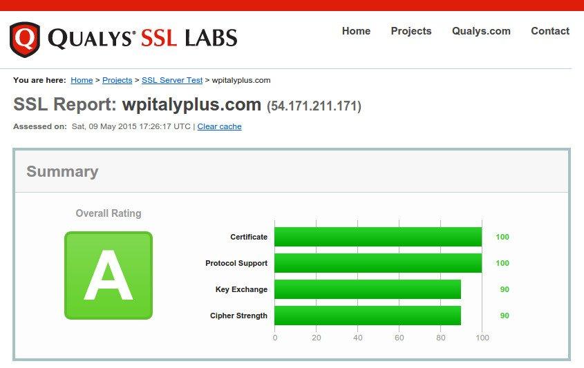SSL lab test