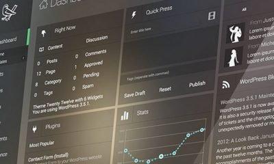 Creare nuovi widget per la Dashboard di WordPress